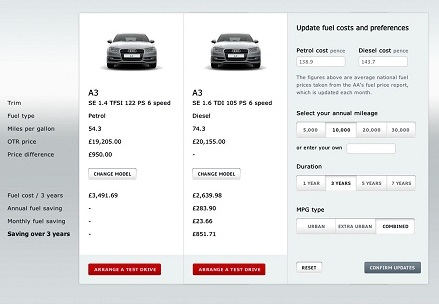 Audi online fuel cost calculator