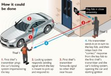 locksmith keyless car theft