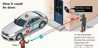foil keyless entry thefts