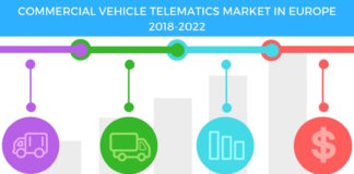 Commercial_Vehicle_Telematics_Market_in_Europe_2018 2022