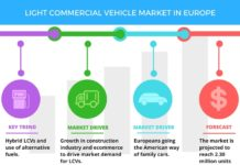 Light_Commercial_Vehicle_Market_in_Europe
