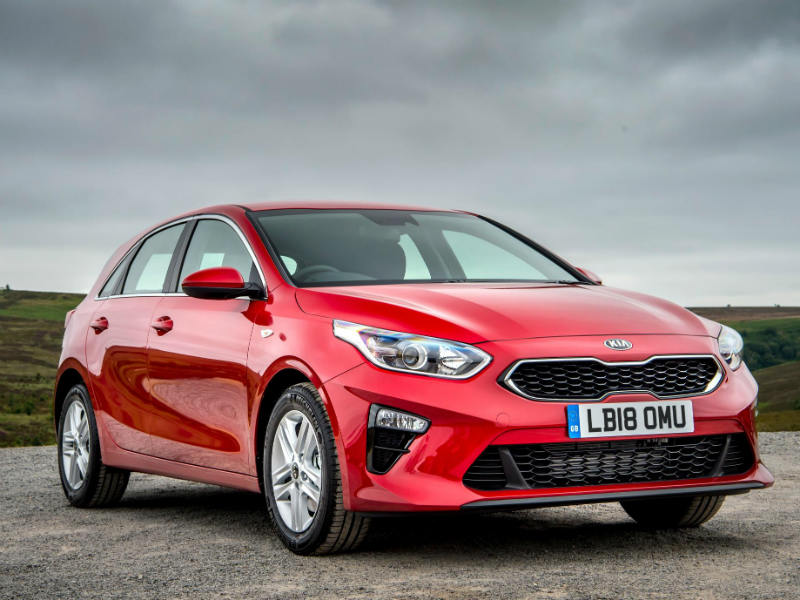 Kia Ceed fleet sales