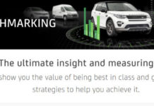 Lex Autolease Fleet Benchmarking